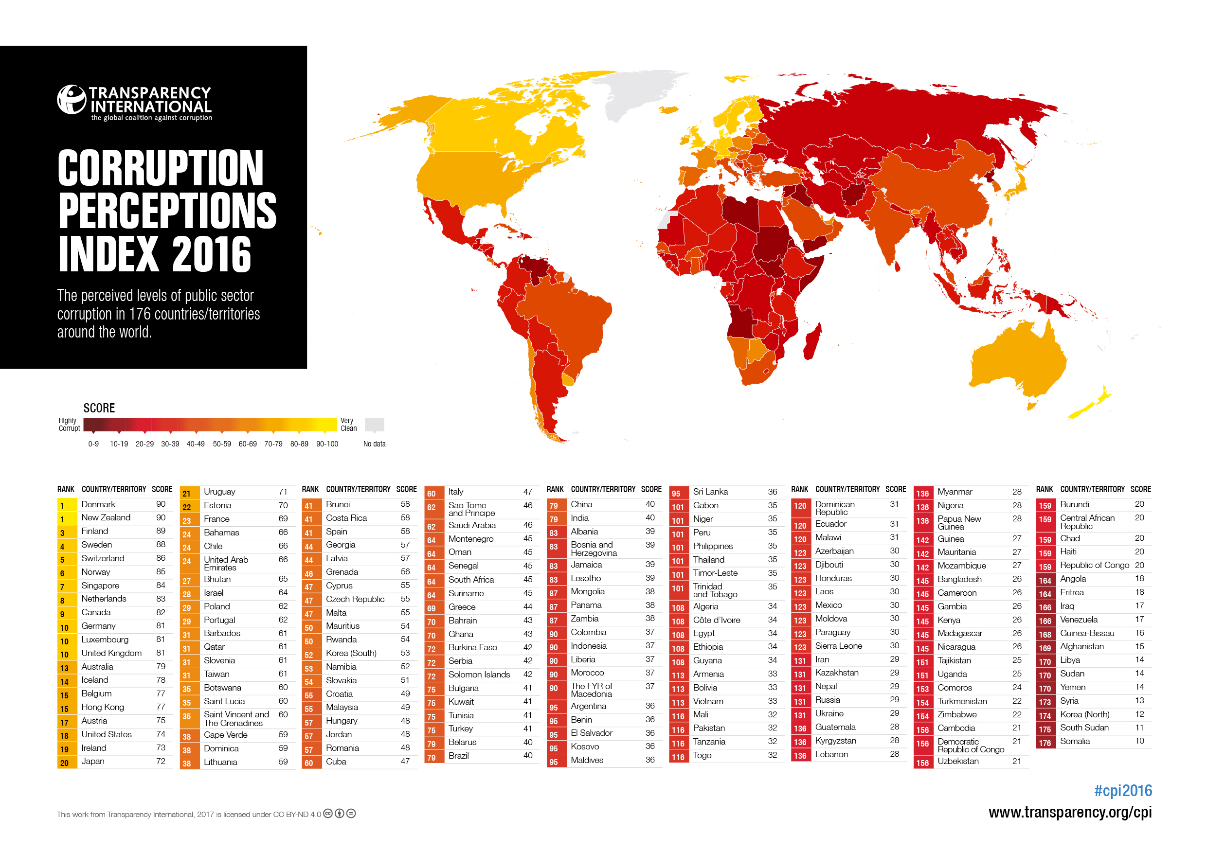 Transparency International a étudié la perception de la corruption dans 176 pays (carte Transparency International)